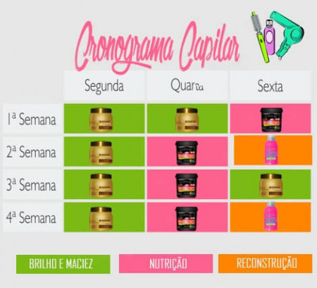 Forever Liss Cronograma Capilar Mulher Maravilha ( Kit Grande )