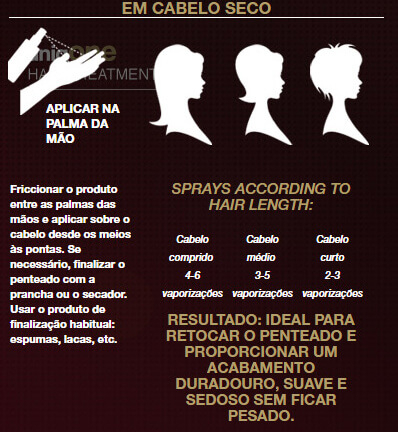 Aplicação Uniq one Cabelo Seco